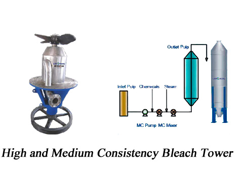 Bleach-Tower-Bleaching-Mechanical-Pulp